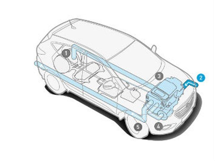 Hyundai Hydro Powered